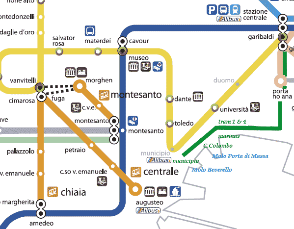 Plan Metro Tram Funiculaire De Naples